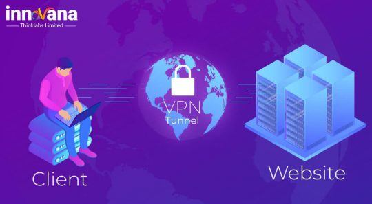 Best Free VPN for Windows