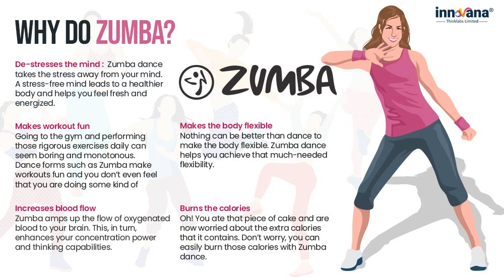 best-zumba-apps-(infographic)