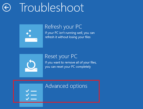 Steps To Perform System Restore If Your PC Is Not Booting Normally-1