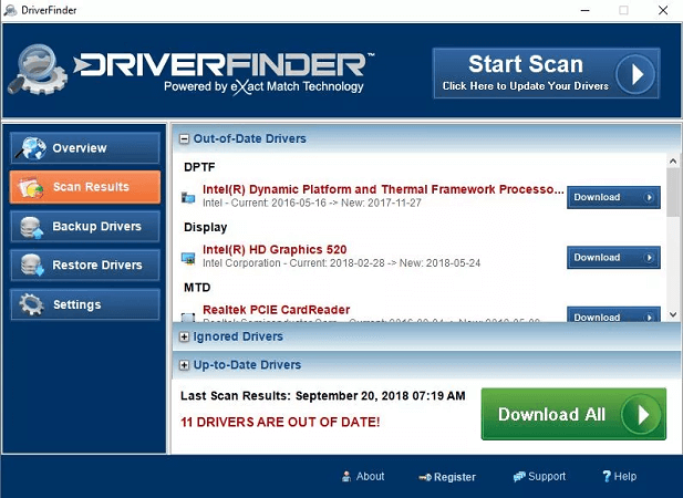 Scan Results of driverfinder