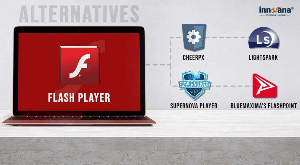 Top 9 Best Flash Player Alternatives [Latest 2021]