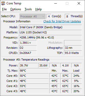 Core Temp- CPU temp monitor for Windows 10