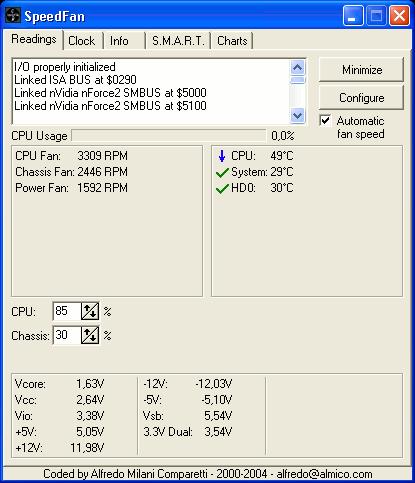 SpeedFan- best computer temperature monitors