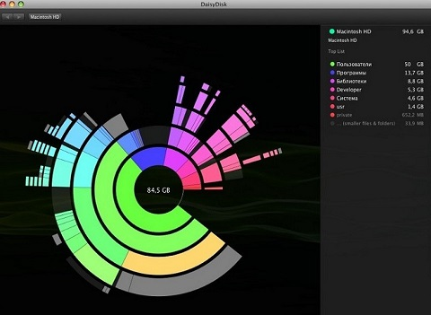 DaisyDisk- Best Memory Cleaner For Mac