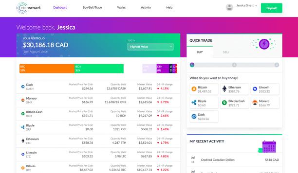 CoinSmart- advanced crypto trading tools