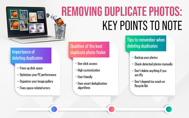 Removing duplicate photos Keypoints to note
