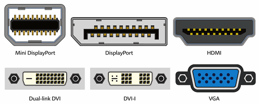 Make sure your computer is compatible with triple monitors